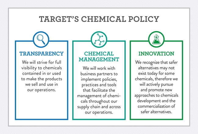 ABV-Target-Chemical-Policy4.jpg