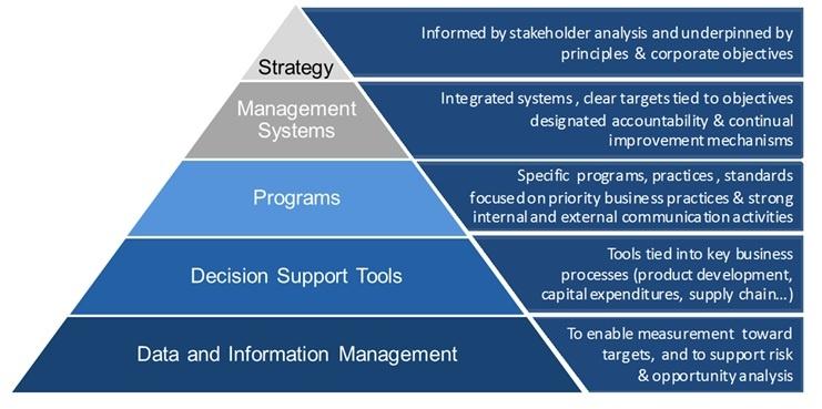 Figure-5.1-Strategy-Implementation-Busines-Framework-Fava-2012.jpg