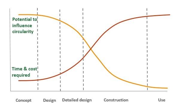 built environment blog.jpg